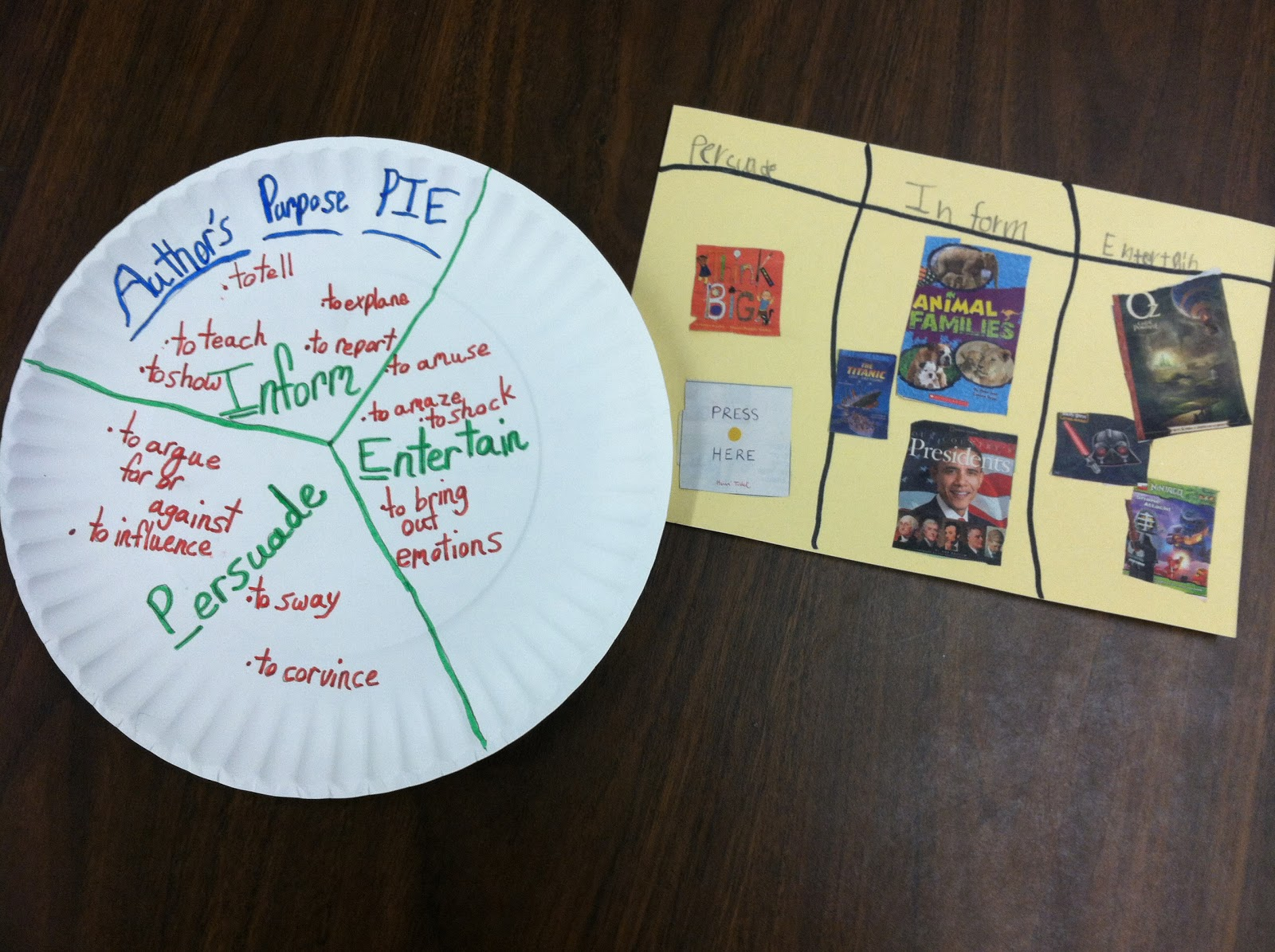 Harvey Happenings From 2nd Grade Teaching Author S Purpose